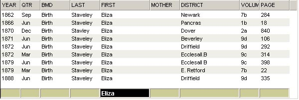 Screen Shot - Search for Eliza in the database